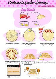 recette de cuisine a imprimer les 13 meilleures images du tableau recettes de cuisine sur