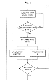 patent ep1281654a1 elevator maintenance mode switching device