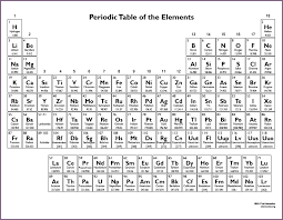 periodic table pdf black and white periodic table pictures periodic table black white periodic