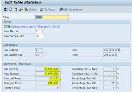 Change Table Name Oracle How To Check Table Change History Sap Application Performance
