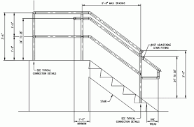 Commercial Handrail Height Code Stair Handrail Design Code Staircase Gallery