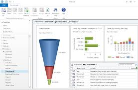 outlook 2013 design microsoft crm 2011 and office 2013 support microsoft dynamics