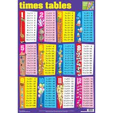multiplication table free printable 9 best images of 120 printable multiplication chart printable
