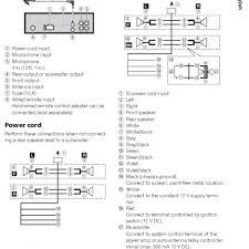 pioneer wiring color diagram wiring diagram simonand