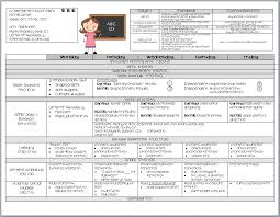 THE RESEARCH PAPER  th Grade Lesson Plan   Lesson Planet Imhoff Custom Services