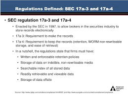 sec regulations images reverse search