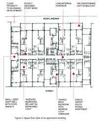 melbourne u0027s limited apartment options urbanism australia