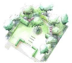 Design A Garden Layout Garden Layout Plan Raised Bed Vegetable Garden Layout Plans Garden