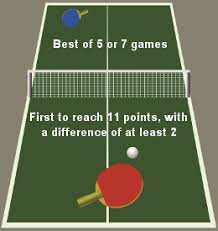 table tennis doubles rules a definitive guide to the rules and regulations of table tennis