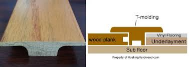 molding trim guide for hardwood and laminate flooring hardwood