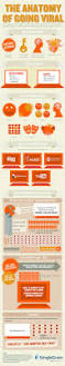 132 best marketing magic images on pinterest social media