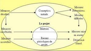 pointage bureau d emploi kef infrastructures les mégaprojets en tunisie les mort nés