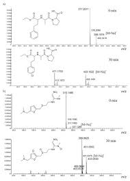 characterization of enalapril and ranitidine chlorination by