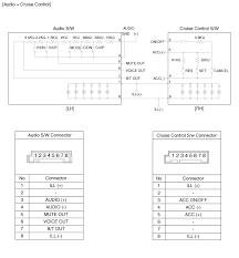 kia sorento cruise control switch circuit diagram cruise
