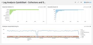 tomcat access log analyzer quickstart log analysis w sumo logic