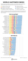 the world u0027s happiest and least happy countries of 2016 infographic