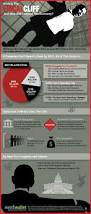 155 best taxes infographics images on pinterest infographics