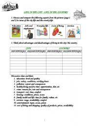 the city vs the country conversation worksheet upper intermediate