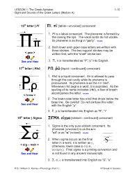 caligrafía letras griegas primeras sesiones