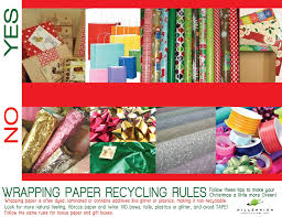 recyclable wrapping paper millennium recycling gift wrap guide