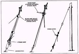 power pole guide wire power free image about wiring diagram