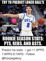 Ucla Memes - try to predict lonzo balls ucla rookie season stats pts rebs and