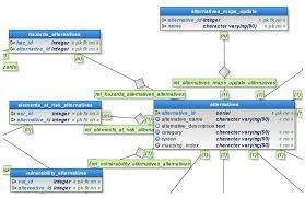 ijgi free full text prototype of a web based participative