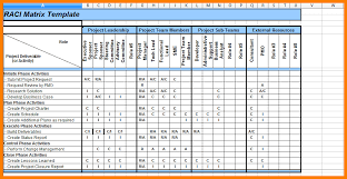 Excel Matrix Template Relevant Imagine Itil Raci Helendearest Rasci Matrix Template