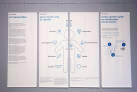 desien tak for dit bidrag til new danish modern design denmark