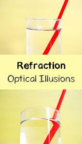 25 trending refraction of light ideas on pinterest light