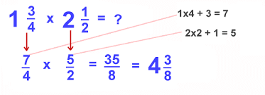 multiplying and dividing fractions lessons tes teach