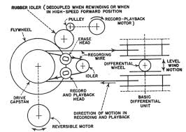 hd wallpapers gibson les paul recording wiring diagram