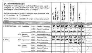 Aia G702 Excel Template Aia G703 Sle Rabitah