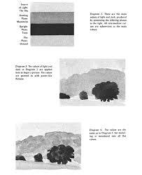 how i learned about color mixing u2013 julia lundman u2013 medium
