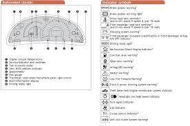 lexus dashboard symbols meaning 2013 toyota tacoma dashboard symbols