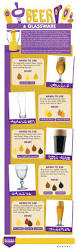 Beer Home Decor Craft Beer Glassware Infographic Above U0026 Beyondabove U0026 Beyond