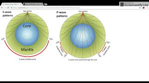 Earths Interior Diagram Seismic Waves And Earth U0027s Interior Youtube