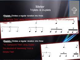 unit 2 u2013 rhythm meter u0026 metric organization ppt video online