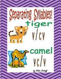 cv v vc separating syllables v cv vc v syllable puzzle pieces and