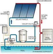 solar power plant schematic diagram solar energy