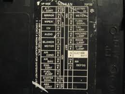 240sx fuse box diagram diagram wiring diagrams for diy car repairs