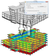 revit add ons free structural analysis and code checking toolkit