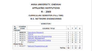 m e network engineering syllabus m e network engineering