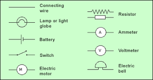 electricity moving charges potential difference between two