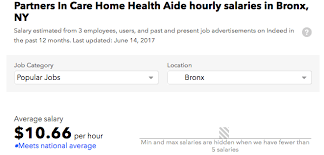 5 hr class bronx ny free hha in the bronx top 20 agencies