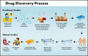 shenlin science blog