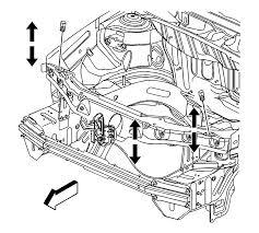 repair instructions hood adjustment 2008 saturn vue fwd