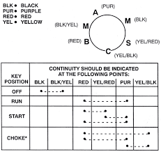 diagrams mercury ignition switch wiring diagram u2013 evinrude key