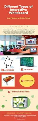 http smart class online shop online smartboards and turn boring classes to an engaging