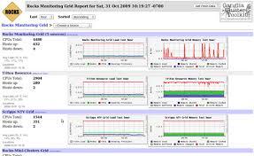 10 free server u0026 network monitoring tools that kick